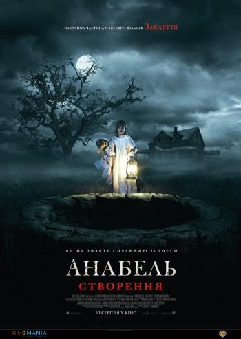 Фильм Проклятие Анабель: Создание