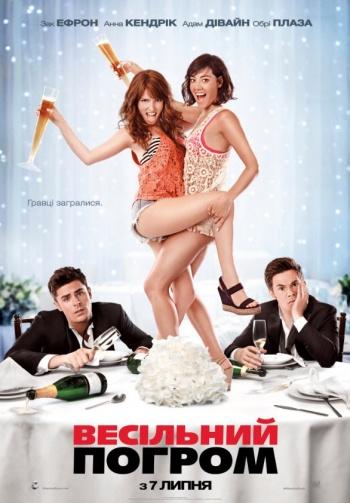 Фильм Свадебный погром